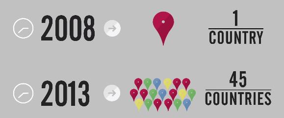 Webnode gibt es derzeit in 45 Ländern.