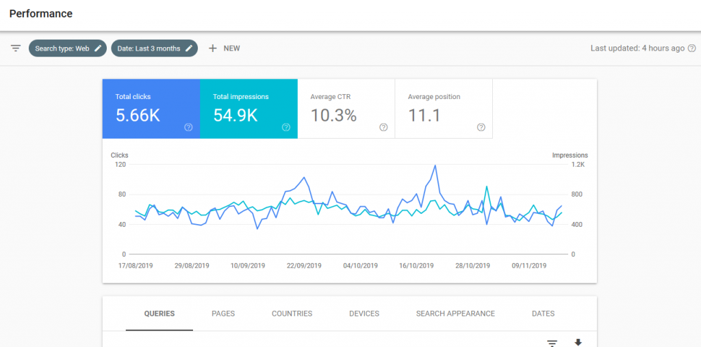 Use Search Console to analyze performance of your Webnode website