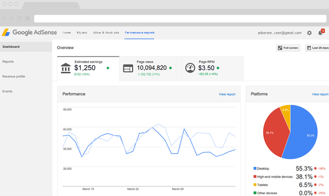 Earn money with Google AdSense and your Webnode website