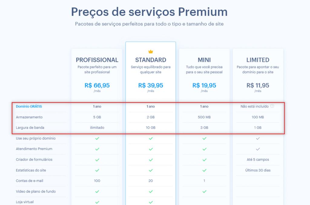Escolha dos planos Premium na Webnode
